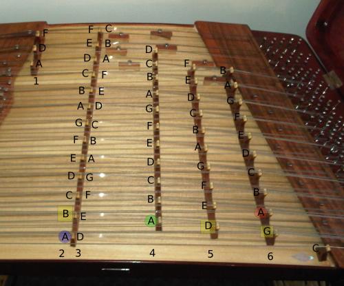Yangqin Tuning Chart